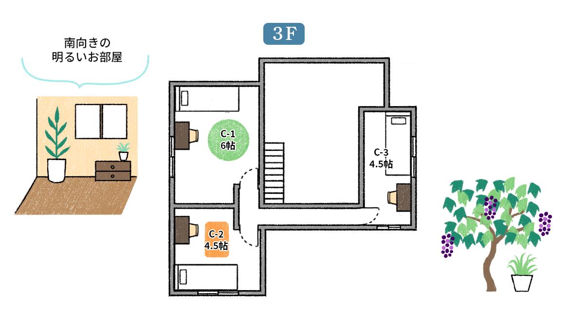間取り図3階